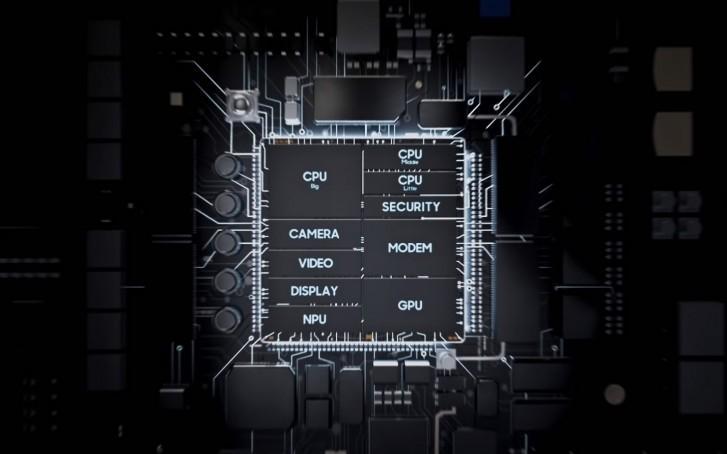 Высокопроизводительный процессор Samsung Galaxy S10