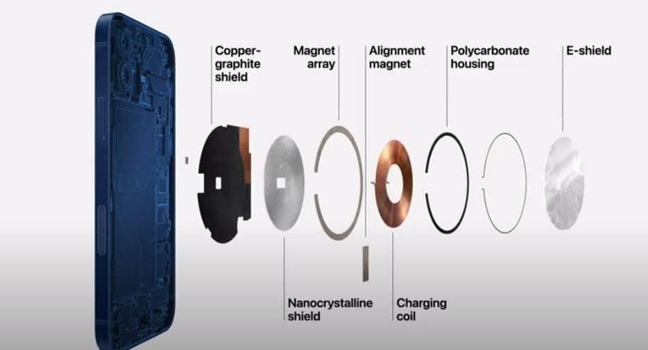 MagSafe в iPhone 12 Pro и iPhone 12 Pro Max